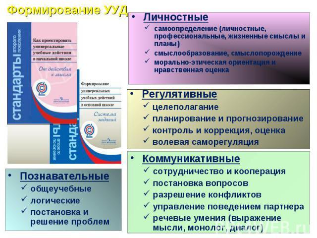 Формирование УУДЛичностныесамоопределение (личностные, профессиональные, жизненные смыслы и планы)смыслообразование, смыслопорождениеморально-этическая ориентация и нравственная оценка