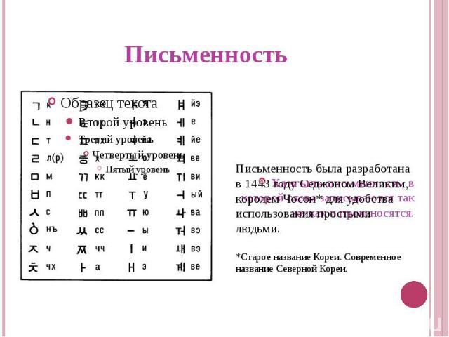 ПисьменностьХангыль-письменность, в которой слова записываются так же как и произносятся.