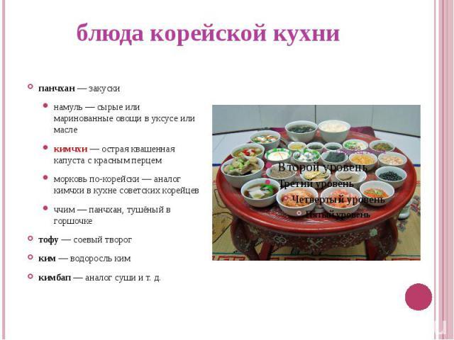 блюда корейской кухнипанчхан— закускинамуль— сырые или маринованные овощи в уксусе или маслекимчхи— острая квашенная капуста с красным перцемморковь по-корейски— аналог кимчхи в кухне советских корейцевччим— панчхан, ту…