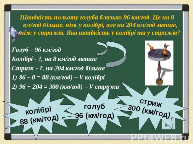 Швидкість польоту голуба близько 96 км/год. Це на 8 км/год більше, ніж у колібрі, але на 204 км/год менше, ніж у стрижів. Яка швидкість у колібрі та у стрижів? Швидкість польоту голуба близько 96 км/год. Це на 8 км/год більше, ніж у колібрі, але на …