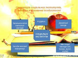 Структура соціальних інститутів, задіяних в вихованні особистості