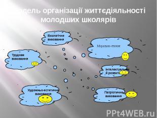 Модель організації життєдіяльності молодших школярів
