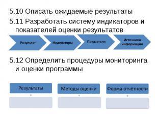 5.10 Описать ожидаемые результаты5.10 Описать ожидаемые результаты5.11 Разработа