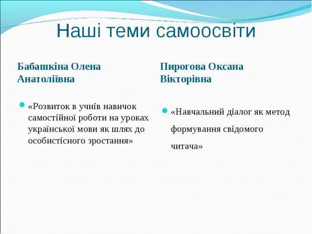 Бабашкіна Олена Анатоліївна