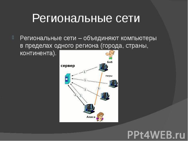 Региональные сети Региональные сети – объединяют компьютеры в пределах одного региона (города, страны, континента).
