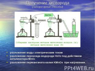 разложение воды электрическим током разложение воды электрическим током разложен