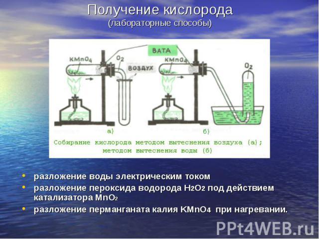 разложение воды электрическим током разложение воды электрическим током разложение пероксида водорода Н2О2 под действием катализатора MnO2 разложение перманганата калия KMnO4 при нагревании.