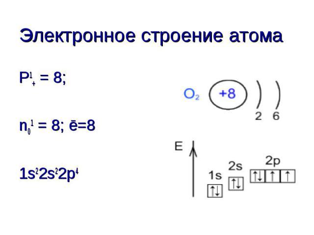 P1+ = 8; P1+ = 8; n01 = 8; ē=8 1s22s22p4