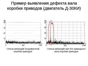 Пример выявления дефекта вала коробки приводов (двигатель Д-30КИ)