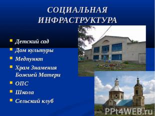 Детский сад Дом культуры Медпункт Храм Знамения Божией Матери ОПС Школа Сельский