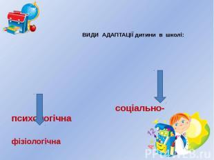 ВИДИ АДАПТАЦІЇ дитини в школі: соціально-психологічна фізіологічна