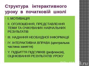 Структура інтерактивного уроку в початковій школі І. МОТИВАЦІЯ ІІ. ОГОЛОШЕННЯ, П