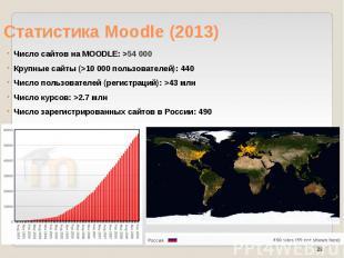 Статистика Moodle (2013) Число сайтов на MOODLE: >54 000 Крупные сайты (>1