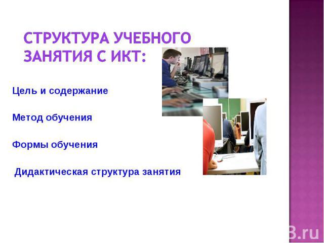 Цель и содержание Цель и содержание Метод обучения Формы обучения Дидактическая структура занятия
