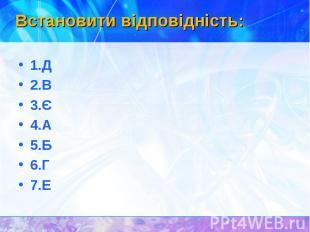 1.Д 1.Д 2.В 3.Є 4.А 5.Б 6.Г 7.Е