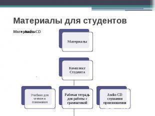 Материалы для студентов