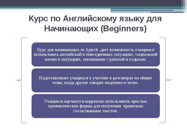 Курс по Английскому языку для Начинающих (Beginners)