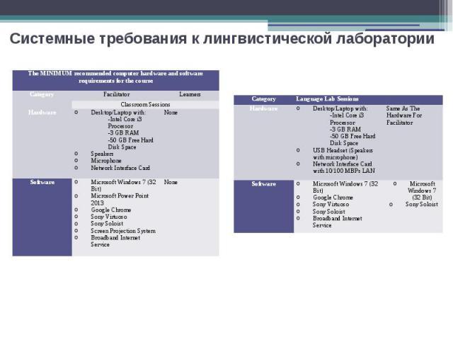 Системные требования к лингвистической лаборатории