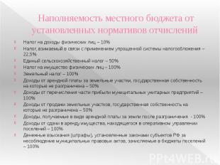 Наполняемость местного бюджета от установленных нормативов отчислений Налог на д