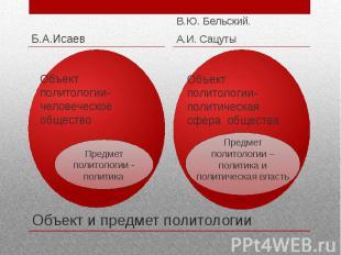 Объект и предмет политологии Б.А.Исаев