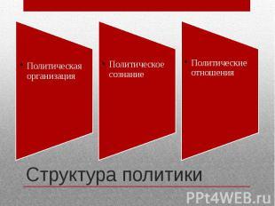 Структура политики