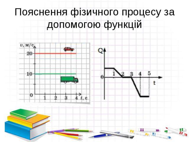 Пояснення фізичного процесу за допомогою функцій