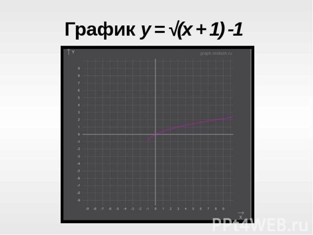 График y = √(x + 1) -1