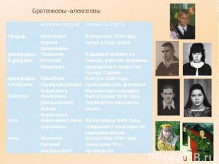 Братенковы -алексеевы