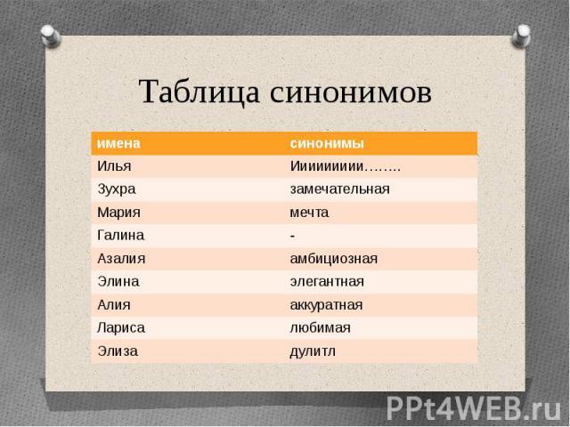 Таблица синонимов