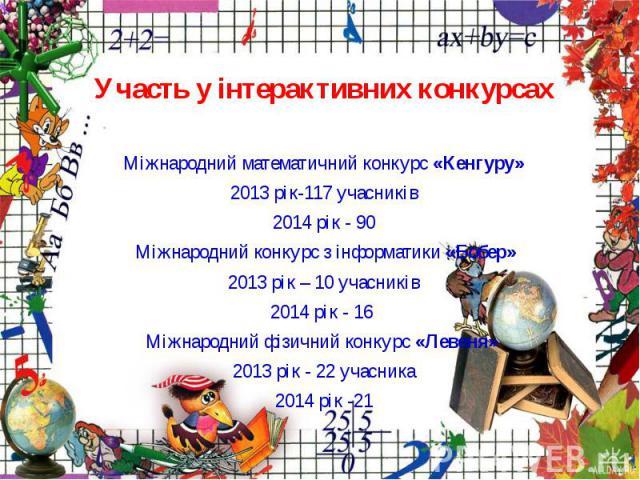 Участь у інтерактивних конкурсах Участь у інтерактивних конкурсах Міжнародний математичний конкурс «Кенгуру» 2013 рік-117 учасників 2014 рік - 90 Міжнародний конкурс з інформатики «Бобер» 2013 рік – 10 учасників 2014 рік - 16 Міжнародний фізичний ко…