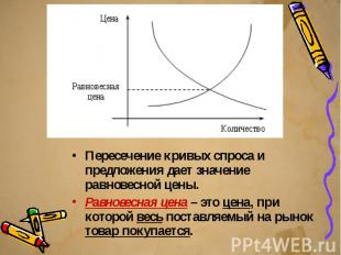 Пересечение кривых спроса и предложения дает значение равновесной цены. Пересече