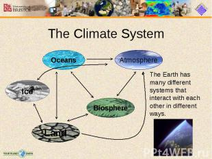 The Climate System The Earth has many different systems that interact with each