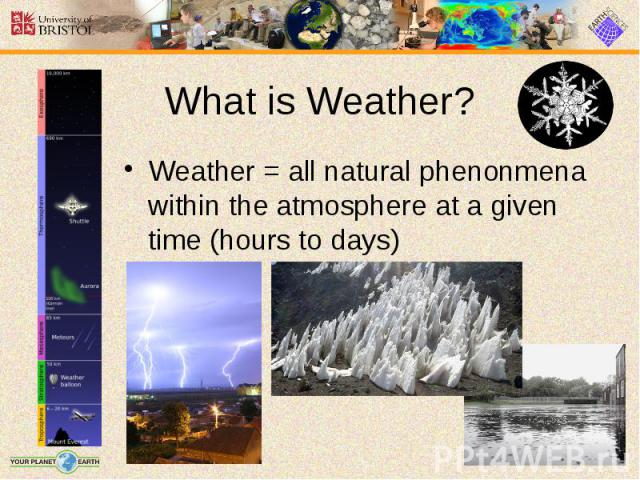 What is Weather? Weather = all natural phenonmena within the atmosphere at a given time (hours to days)