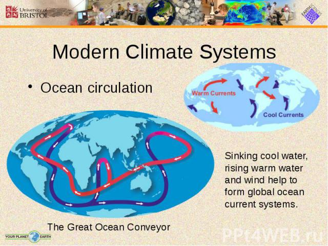 Modern Climate Systems Ocean circulation