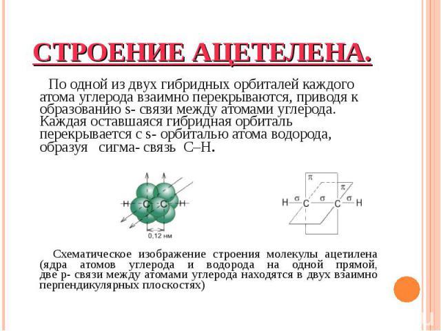 По одной из двух гибридных орбиталей каждого атома углерода взаимно перекрываются, приводя к образованию s- связи между атомами углерода. Каждая оставшаяся гибридная орбиталь перекрывается с s- орбиталью атома водорода, образуя сигма- связь С–Н. По …