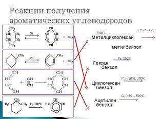 Pt или Pd, 3000С Pt или Pd, 3000С Метилциклогексан метилбензол Pt, 3000С Гексан