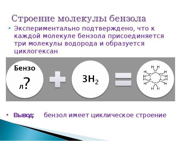 Экспериментально подтверждено, что к каждой молекуле бензола присоединяется три молекулы водорода и образуется циклогексан Экспериментально подтверждено, что к каждой молекуле бензола присоединяется три молекулы водорода и образуется циклогексан