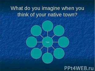 What do you imagine when you think of your native town?