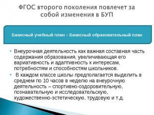 ФГОС второго поколения повлечет за собой изменения в БУП Внеурочная деятельность
