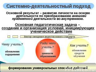 Системно-деятельностный подход Основной результат – развитие личности на основе