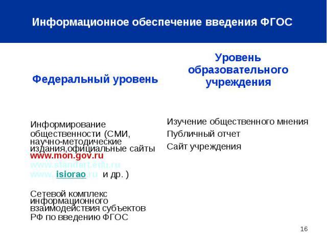Информационное обеспечение введения ФГОС