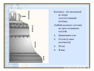 Колокол- это вылитый из меди толстостенный колпак.Любой колокол состоит из трех