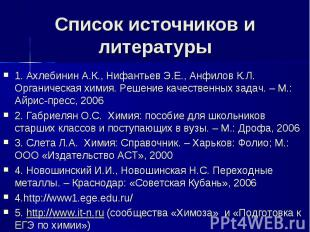 Список источников и литературы 1. Ахлебинин А.К., Нифантьев Э.Е., Анфилов К.Л.