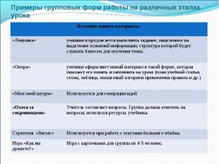 Примеры групповых форм работы на различных этапах урока
