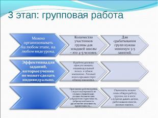 3 этап: групповая работа