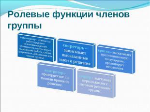 Ролевые функции членов группы