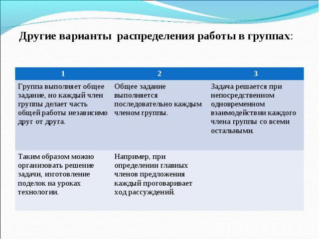 Другие варианты распределения работы в группах: