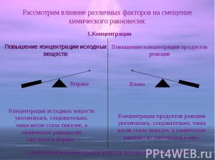 Рассмотрим влияние различных факторов на смещение химического равновесия: 1.Конц