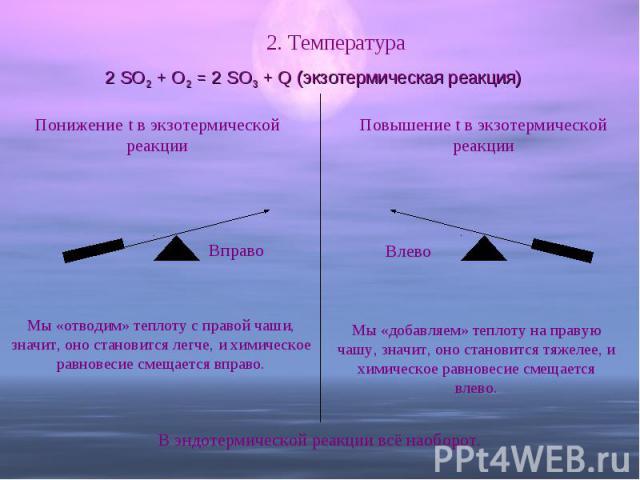 2. Температура 2 SO2 + O2 = 2 SO3 + Q (экзотермическая реакция) Понижение t в экзотермической реакцииМы «отводим» теплоту с правой чаши, значит, оно становится легче, и химическое равновесие смещается вправо.Повышение t в экзотермической реакцииМы «…