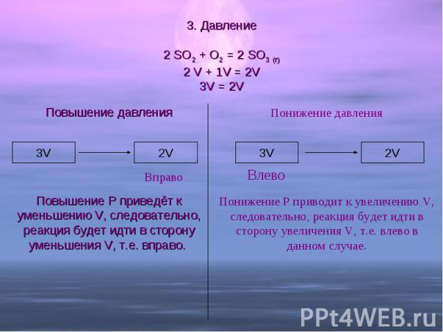 3. Давление 2 SO2 + O2 = 2 SO3 (г)2 V + 1V = 2V3V = 2V Повышение давленияПовышение Р приведёт к уменьшению V, следовательно, реакция будет идти в сторону уменьшения V, т.е. вправо. Понижение давленияПонижение Р приводит к увеличению V, следовательно…